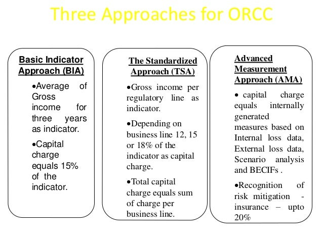 Three Approaches for ORCC  Basic Indicator  Approach (BIA)  Average of  Gross  income for  three years  as indicator.  C...