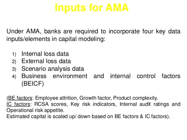 Inputs for AMA  Under AMA, banks are required to incorporate four key data  inputs/elements in capital modeling:  1) Inter...