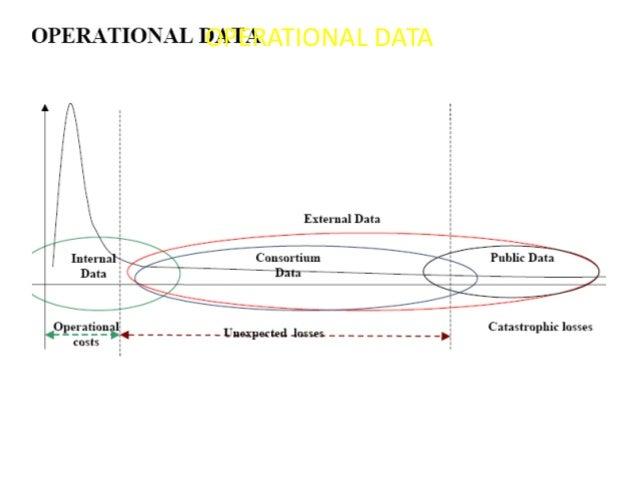 OPERATIONAL DATA