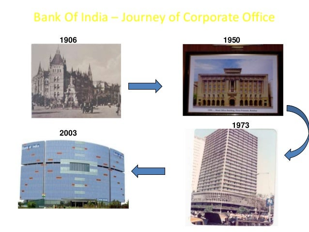 Bank Of India – Journey of Corporate Office  1906 1950  1973  2003