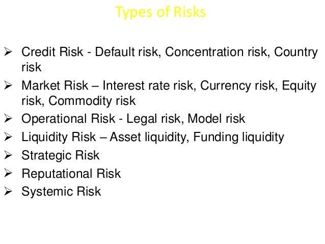 Types of Risks   Credit Risk - Default risk, Concentration risk, Country  risk   Market Risk – Interest rate risk, Curre...