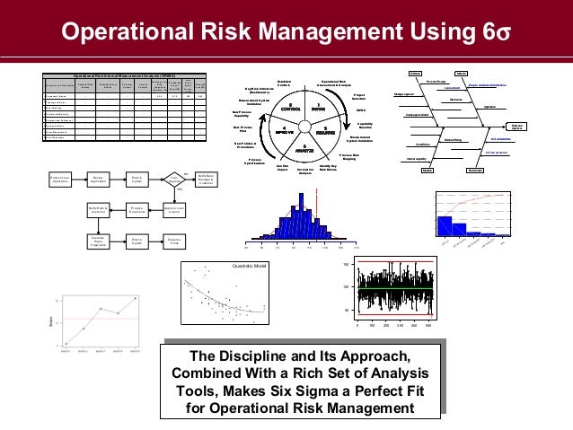 "operational risk 1 1 operational risk risk assessment 2 overview  operational risk defined ""the risk of direct or indirect loss due to."
