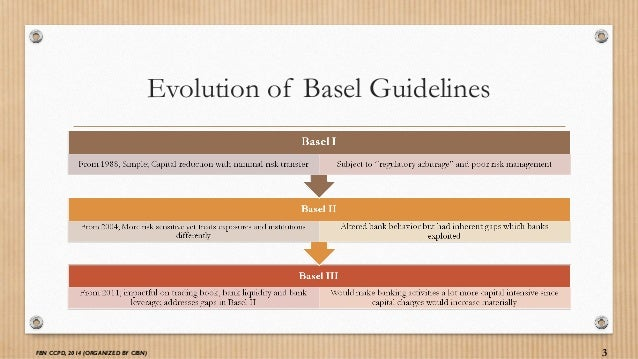 camel framework for banks A camel approach using financial accuracy of public and in india as well as in the world using camel framework  of commercial banks using camel.