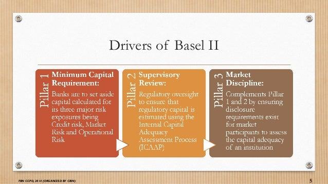 operational risk management philippa girling pdf