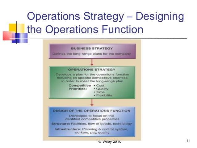 operational strategy Massachusetts institute of technology sloan school of  manufacturing strategy should devote less effort to  operational excellence is not a strategy a.
