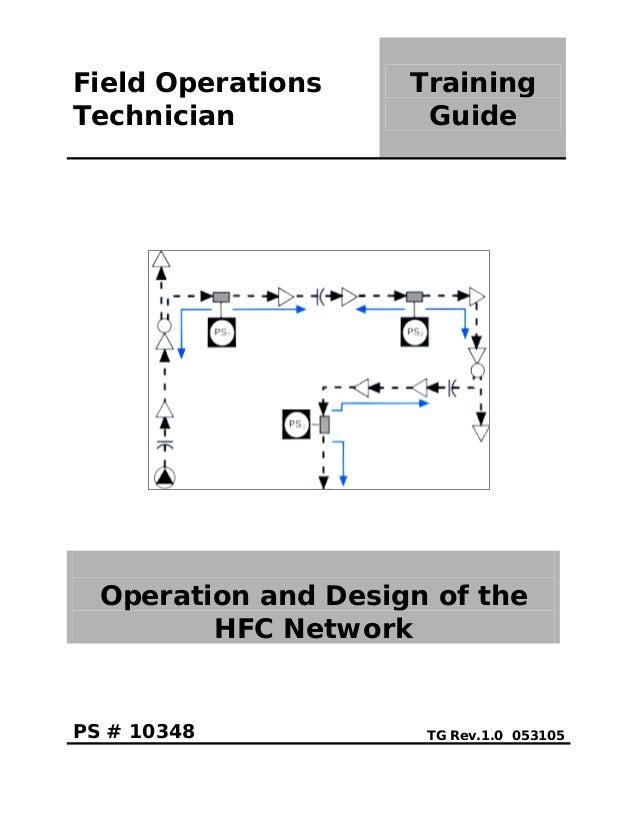 operation and design hfc rh slideshare net Hybrid Fiber Coaxial Cable Hybrid Fiber Coaxial Cable