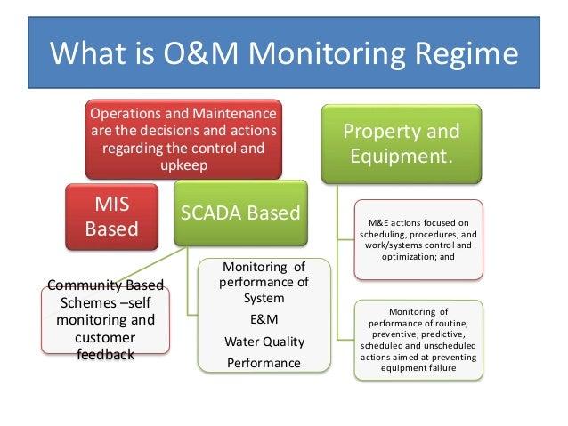 Proposed Model of Operation & maintenance & M&E of Saaf Pani Program …