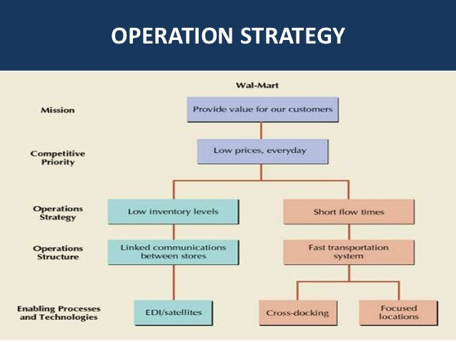 sprint organization structure strategy management essay The horizontal organizational structure emphasizes horizontal organizational structure in an organization places innovations in human resource management:.