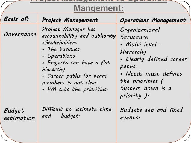 how to become a project analyst hierarchy oordinator