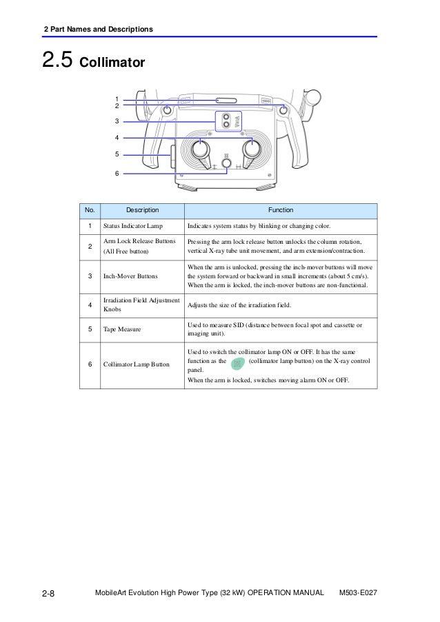 Operation manual m503_e027a