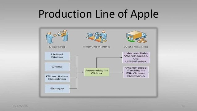 Apple Process Windows Vista 32-BIT