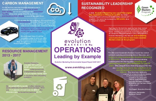 OPERATIONS Leading by Example Evolution Marketing Environmental Impact Report 2007-2017 For the first five years that Evol...