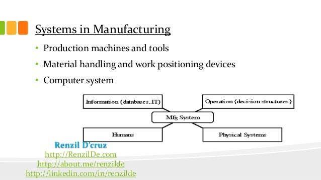 maintenance methodology systems in manufacturing Production service and maintenance systems  methods and research findings  are generic, with applications within various industries, such.