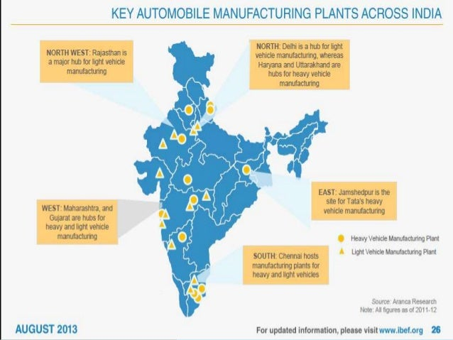 Set Up Automobile Industry In India