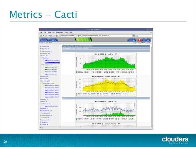 Metrics - Cacti 20