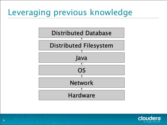Leveraging previous knowledge Distributed Filesystem Distributed Database 6 Java OS Network Hardware