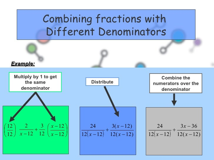 Operations with Algebraic Fractions part 2 Slide 3