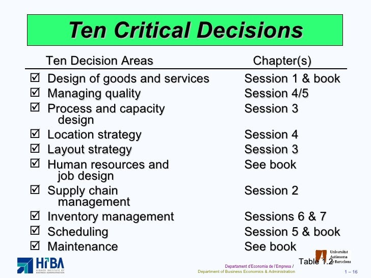 10 ten critical decisions of operations management 10 critical decisions in operations management 1 service and product design from man 4504 at university of florida.