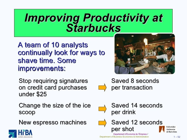 operations and productivity Productivity improvement can be achieved by following five rules key point to  understand productivity, we must look at both effectiveness and.