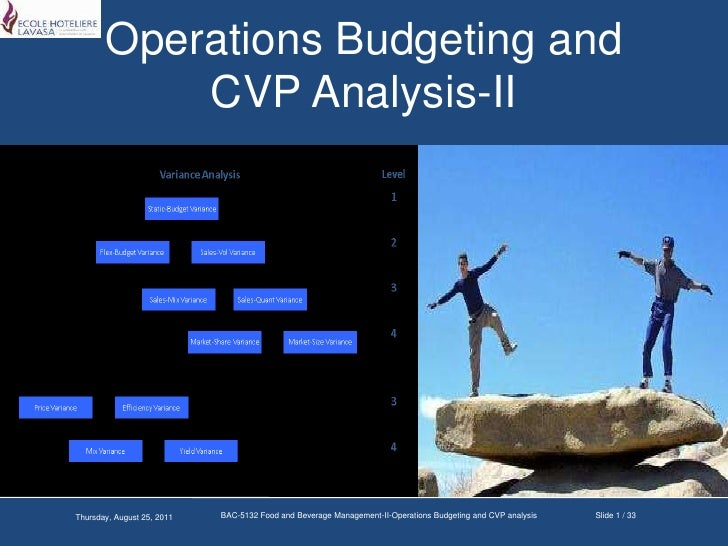 Operations Budgeting and CVP Analysis-II<br />BAC-5132 Food and Beverage Management-II-Operations Budgeting and CVP analys...