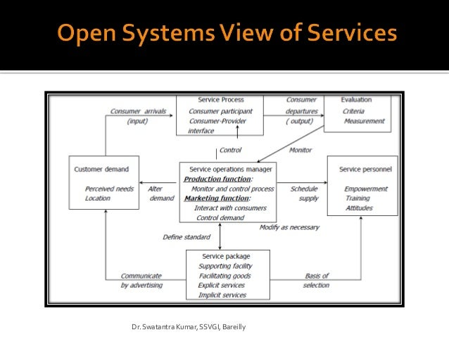 Operations in service industry 3