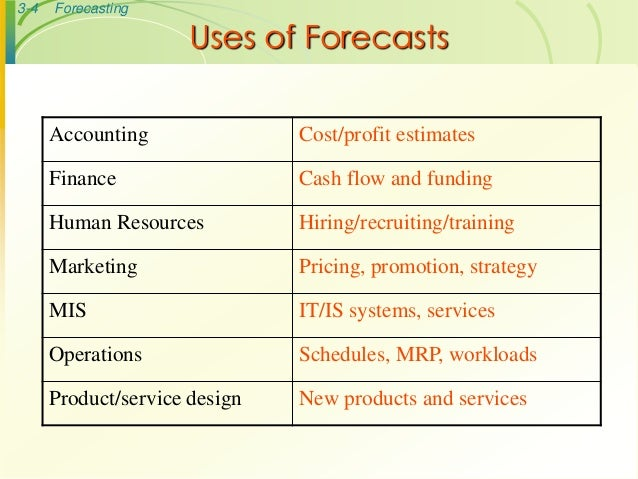 forecasting definition business