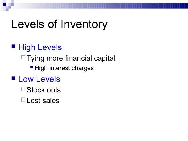 optimum level of inventory meaning