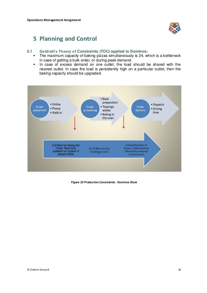 Marketing mba thesis