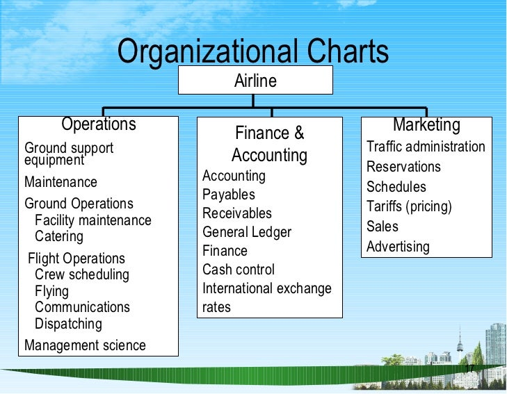 operation management tb Chapter 02 - operations and supply chain strategy 2-2 5 an example under the capacity area of strategic decisions in operations would be: a make or buy.