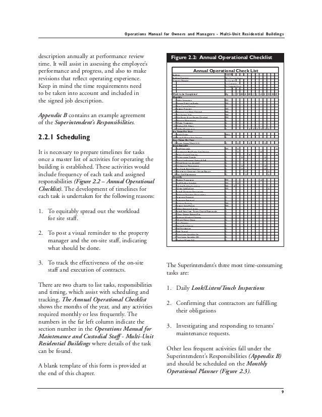 custodial checklist templates