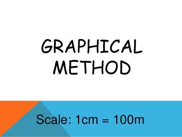 Operations on vectors Slide 2