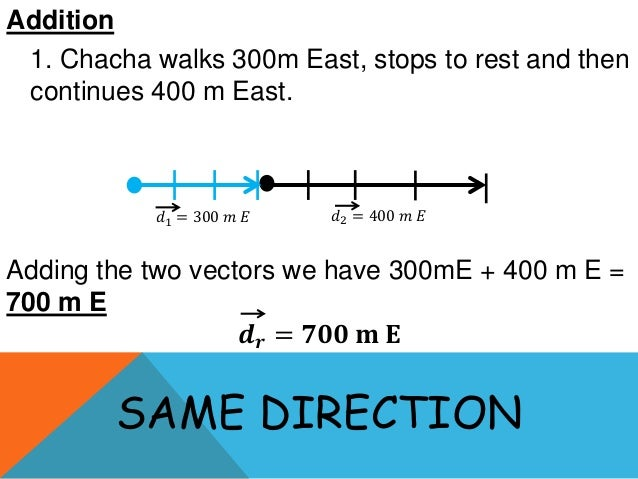 Operations on vectors Slide 3