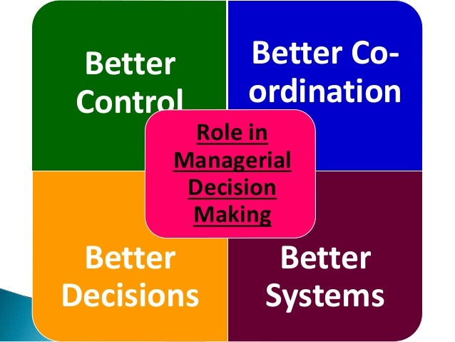 Better Control Better Co- ordination Better Decisions Better Systems Role in Managerial Decision Making