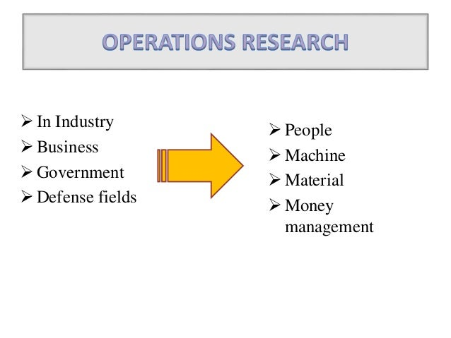 the business use of operations research Some important applications in business include supply chain management,  portfolio optimization, game theory, marketing planning, and nonlinear  regression.