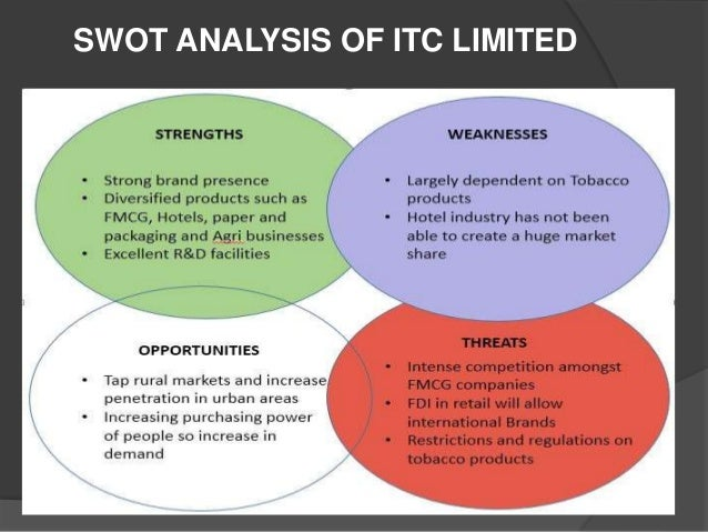 ITC's Diversification Strategy