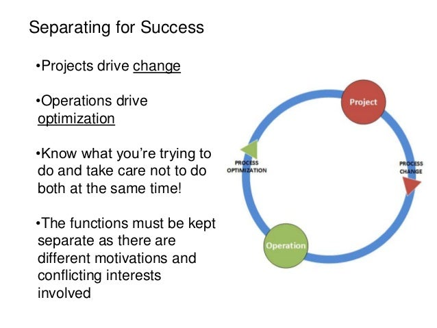 How a project different from operations