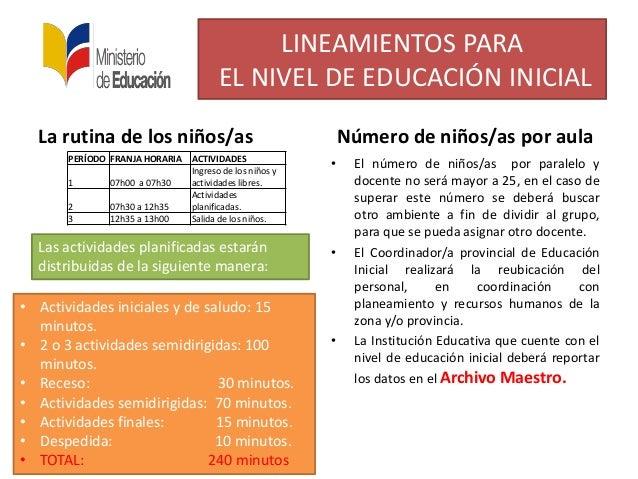LINEAMIENTOS PARAEL NIVEL DE EDUCACIÓN INICIALLa rutina de los niños/asPERÍODO FRANJA HORARIA ACTIVIDADES1 07h00 a 07h30In...