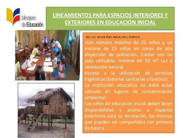 LINEAMIENTOS PARA ESPACIOS INTERIORES YEXTERIORES EN EDUCACIÓN INICIALOfic. Circ. Nº 018 PEICC.INICIAL-2011, PUNTO 3:«Un n...