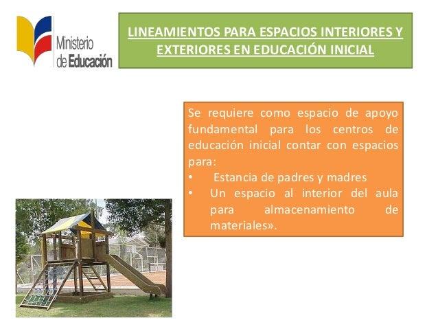 LINEAMIENTOS PARA ESPACIOS INTERIORES YEXTERIORES EN EDUCACIÓN INICIALSe requiere como espacio de apoyofundamental para lo...