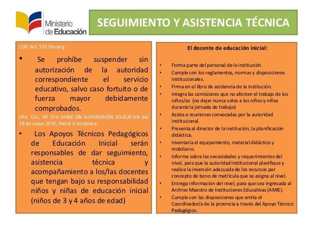 SEGUIMIENTO Y ASISTENCIA TÉCNICALOEI Art. 132 literal g:• Se prohíbe suspender sinautorización de la autoridadcorrespondie...