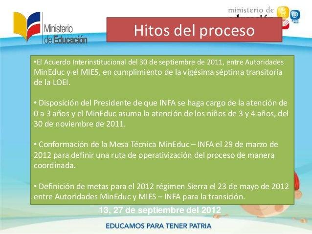Hitos del proceso13, 27 de septiembre del 2012•El Acuerdo Interinstitucional del 30 de septiembre de 2011, entre Autoridad...