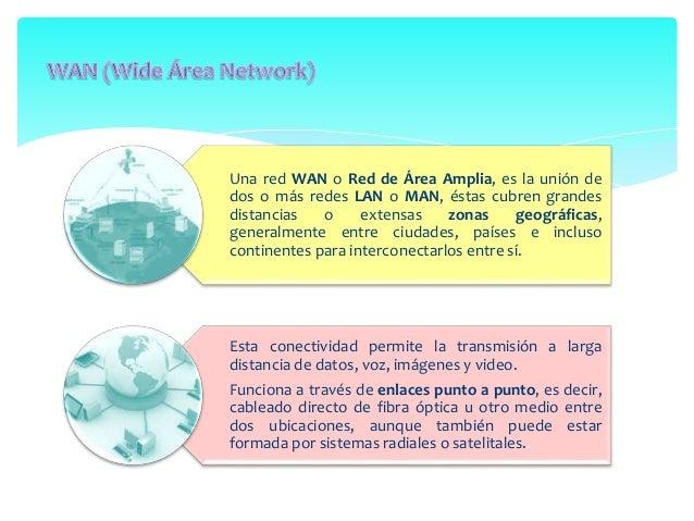 RED POR MEDIOS GUIADOS  Está formada por la conexión de  cables entre los distintos dispositivos  que la conforman.  Estos...