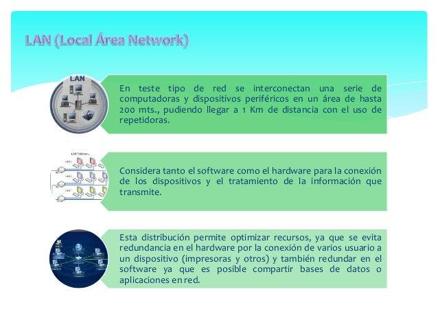 Una red WAN o Red de Área Amplia, es la unión de  dos o más redes LAN o MAN, éstas cubren grandes  distancias o extensas z...