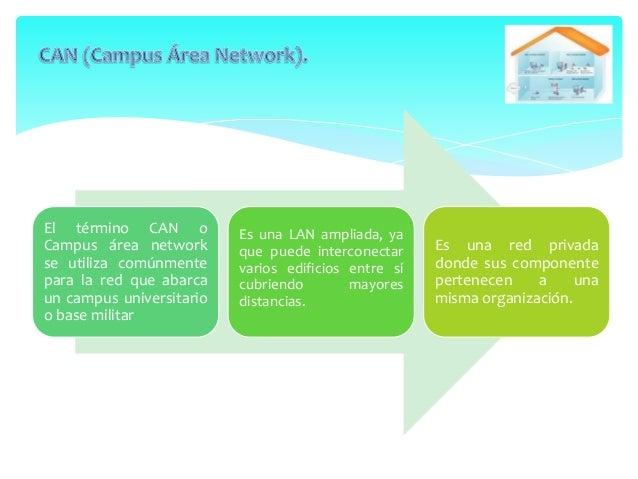 Una red SAN o Red de Área de Almacenamiento, corresponde a la red conformada por 3  elementos: Una red de alta velocidad, ...
