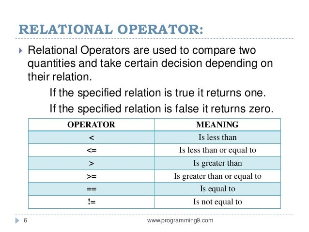 operators in c 1 bitwise operators in c uses of bitwise operations or why to study bits 1 compression : occasionally, you may want to implement a large number of.