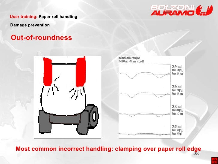 Most common incorrect handling: clamping over paper roll edge Damage prevention Out-of-roundness