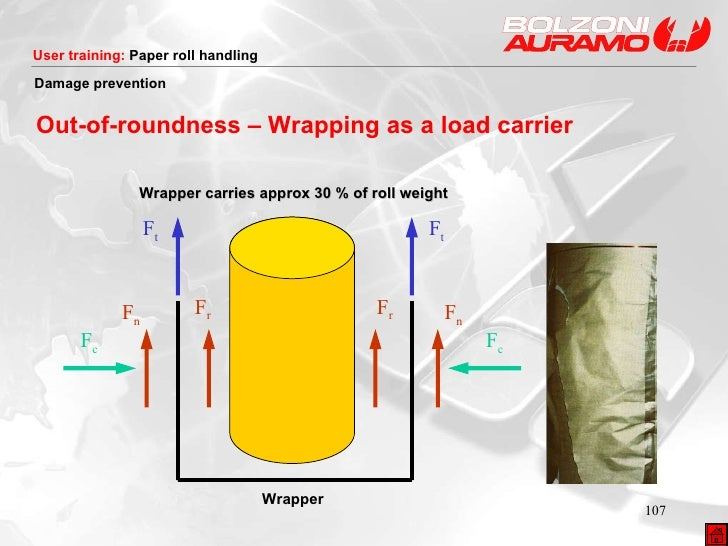 Damage prevention Out-of-roundness – Wrapping as a load carrier F t F t F n F n F r F r Wrapper F c F c Wrapper carries ap...