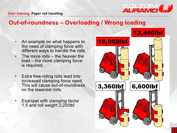 <ul><li>An example on what happens to the need of clamping force with different ways to handle the rolls </li></ul><ul><li...