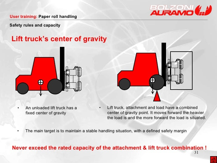 Lift truck's center of gravity <ul><li>• The main target is to maintain a stable handling situation, with a defined safety...