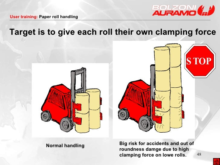 Target is to give each roll their own clamping force Normal handling Big risk for accidents and out of roundness damge due...